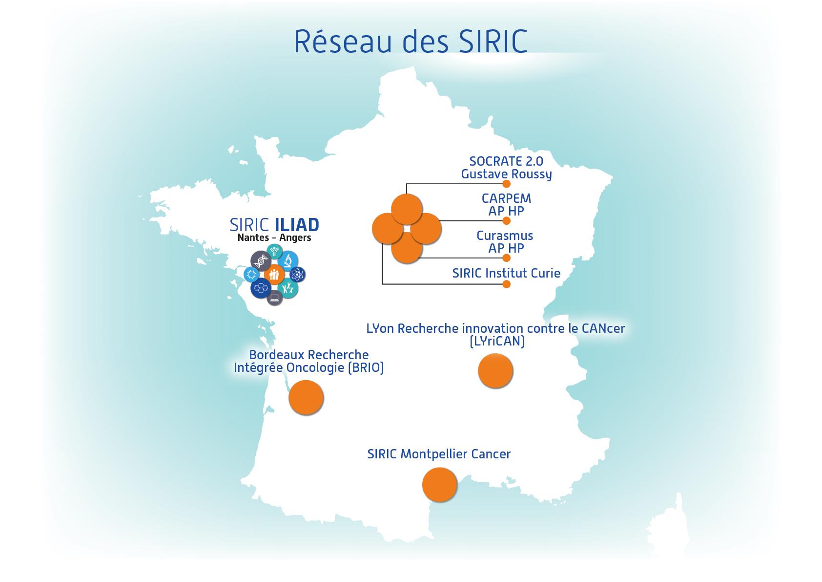 rseau-des-siric