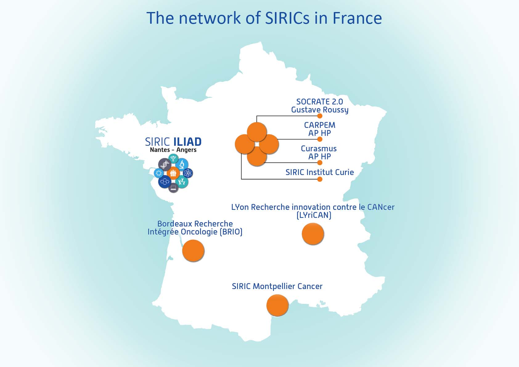 network-of-siric